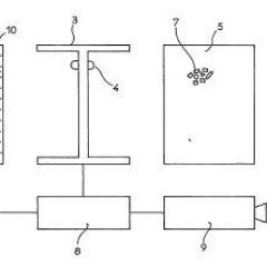עונה 2 תכנית מס' 3 – מכונה אוטומטית לייצור פסיפסים